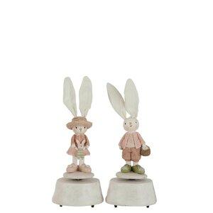 Rabbit Dresses Cutie muzicala, Polirasina, Roz